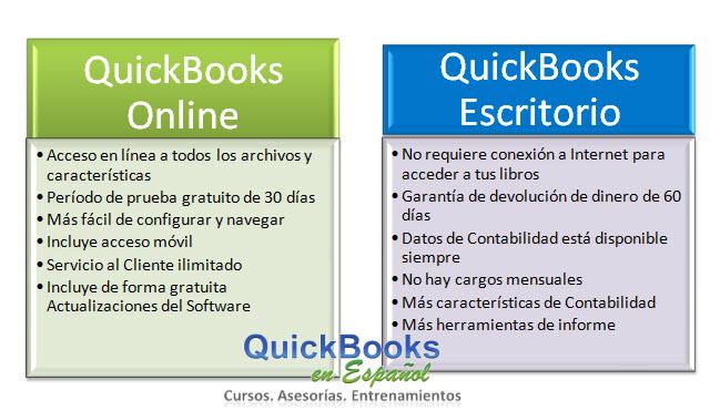 comparacion-en-linea-de-quickbooks