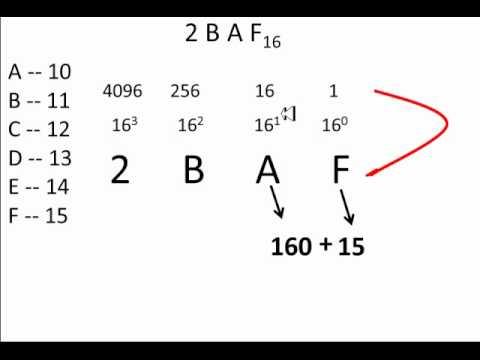 conversion-de-hexadecimal
