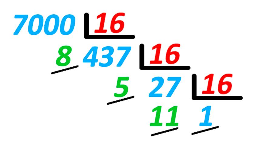 convertidor-de-decimal-a-hexadecimal