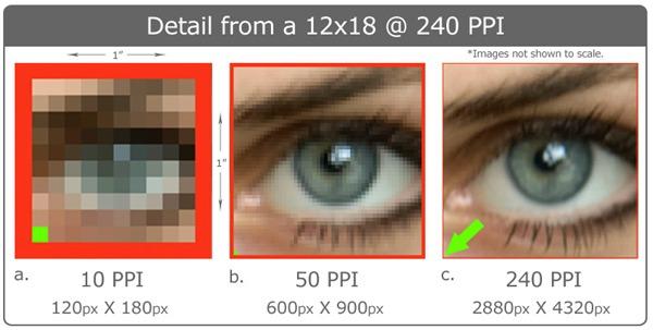 densidad-de-pixeles