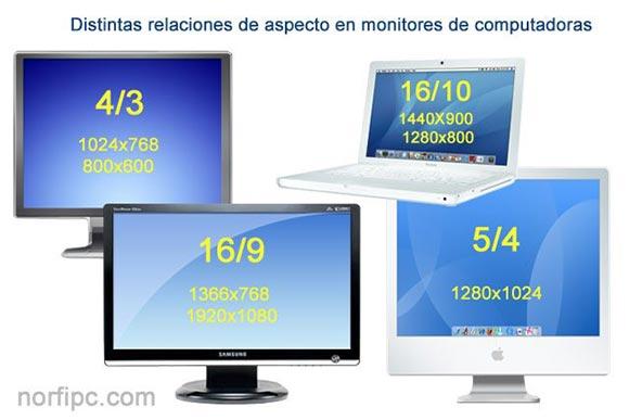 resolucion-de-imagen-para-la-pantalla-del-monitor-de-video