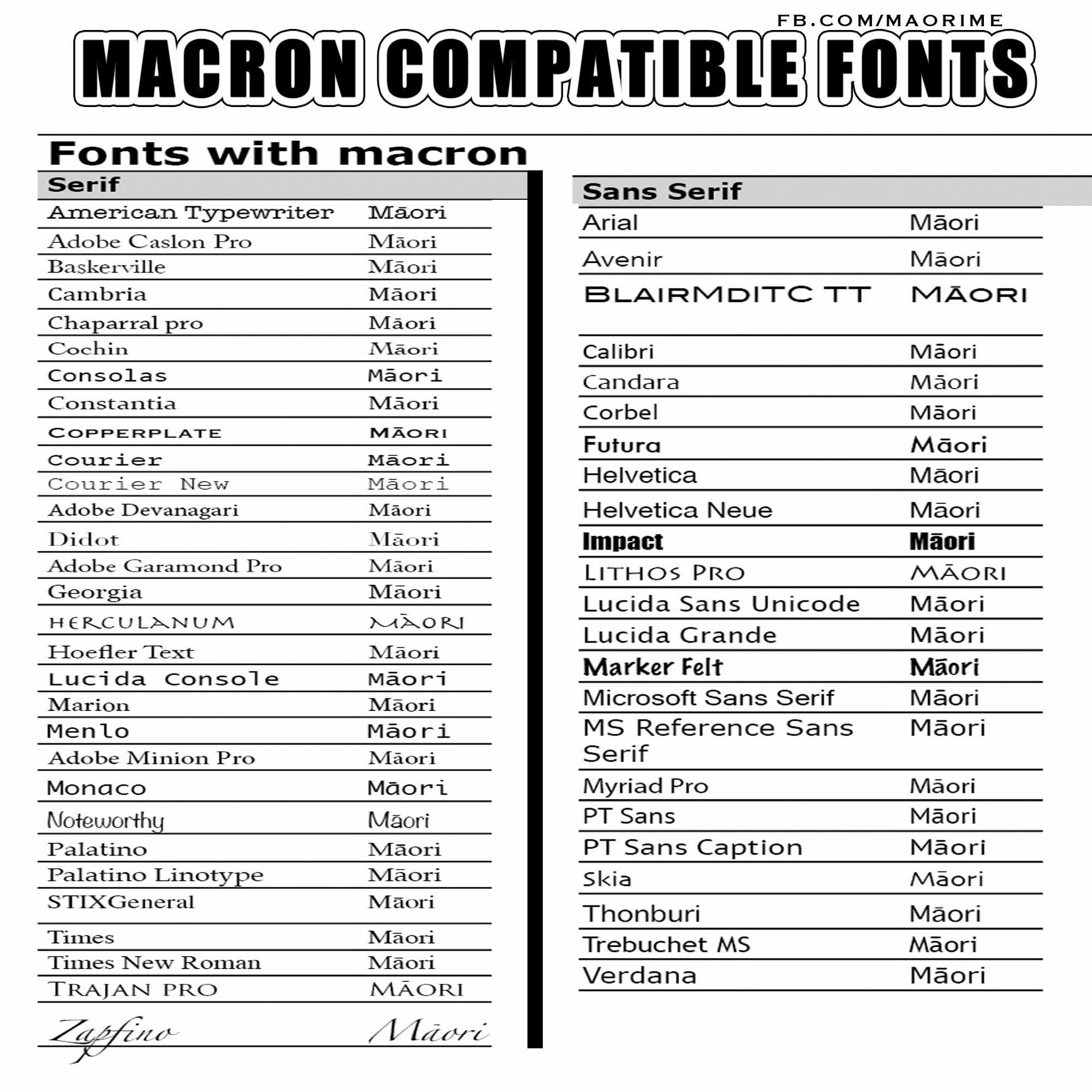 tipo-macrones-maories